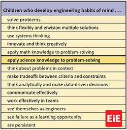 Habits of Mind Apply Science to Problem Solving