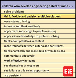 Habits of Mind Envision Multiple Solutions