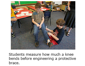 Students measure how much a knee bends before engineering a protective brace.