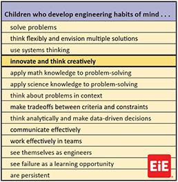 Habits of Mind Think Creatively