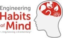 2016.02.16_Habits_of_Mind_Logo-resized.jpg