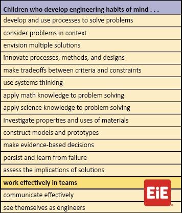 Habits_of_Mind_Work_in_Teams