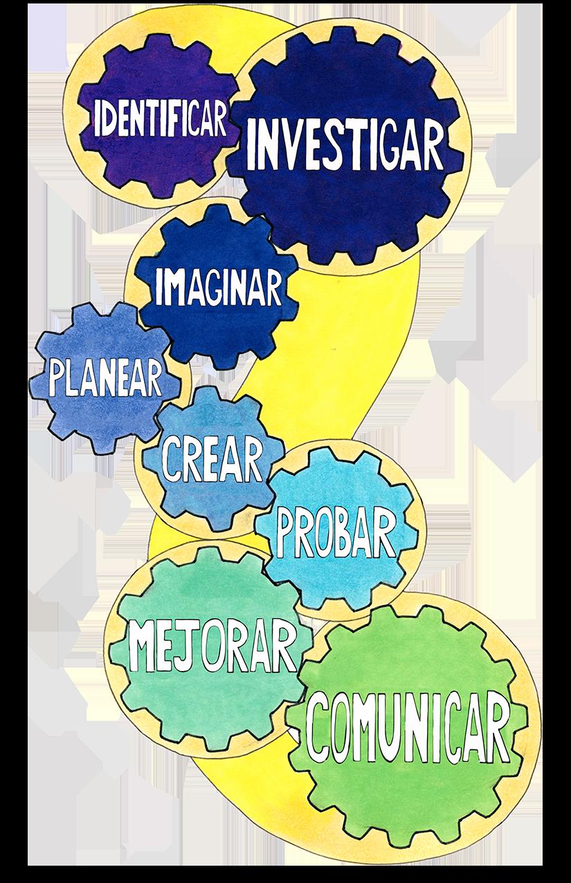 EE Spanish EDP