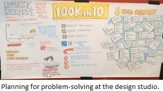 2015.08.11_100kin10_Planning