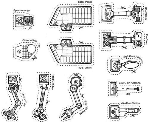 Rover tools
