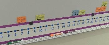 A classroom line plot