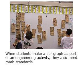 Bar graphs help with math